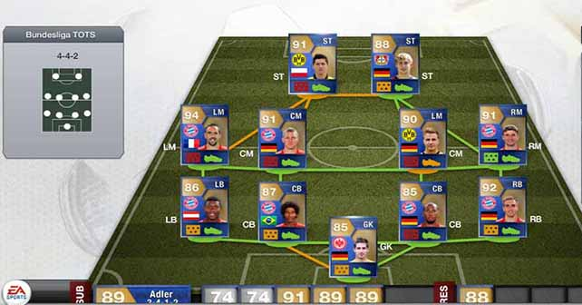 FUT 13 TOTS - The Best Bundesliga Players of the Season