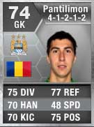 Highest Goalkeepers of FIFA 13 Ultimate Team