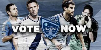 FIFA 13 Community Will Decide Who Will Be the Forward of the MLS All-Star