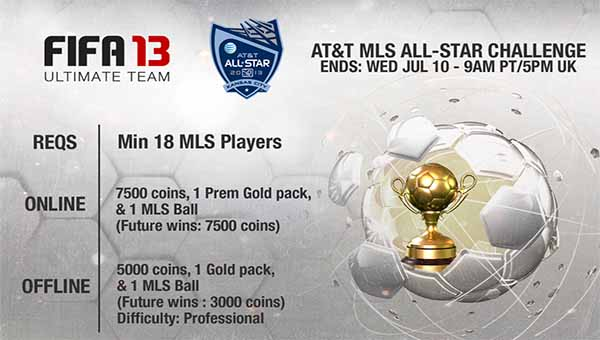 FIFA 13 Community Will Decide Who Will Be the MLS All-Star Forward