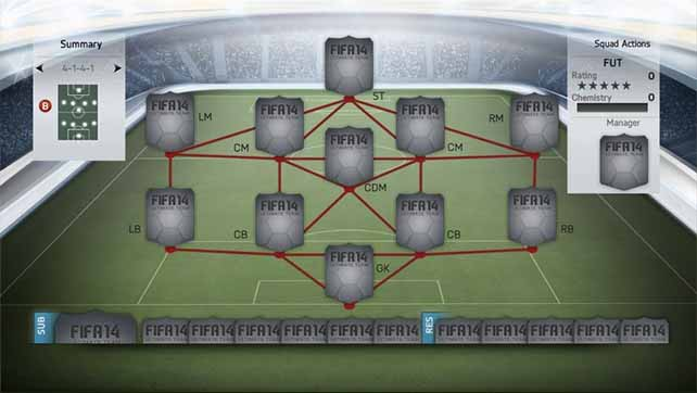 FIFA 14 Ultimate Team Will Include 25 Formations To Choose