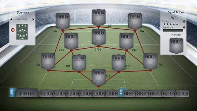 There Will Be More Nine Formations in FIFA 14 Ultimate Team