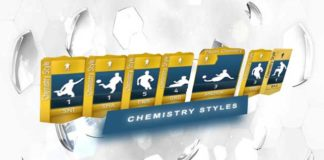 All the Chemistry Style Cards of FIFA 14 Ultimate Team