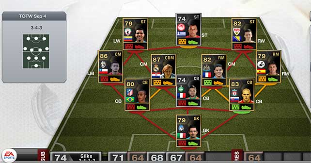 FIFA 13 Ultimate Team - TOTW 51