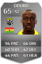 FIFA 14 Ultimate Team Fastest Players