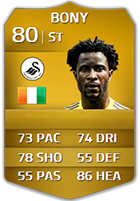 Strongest FIFA 14 Players
