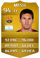 The Ten Most Expensive FIFA 14 Players