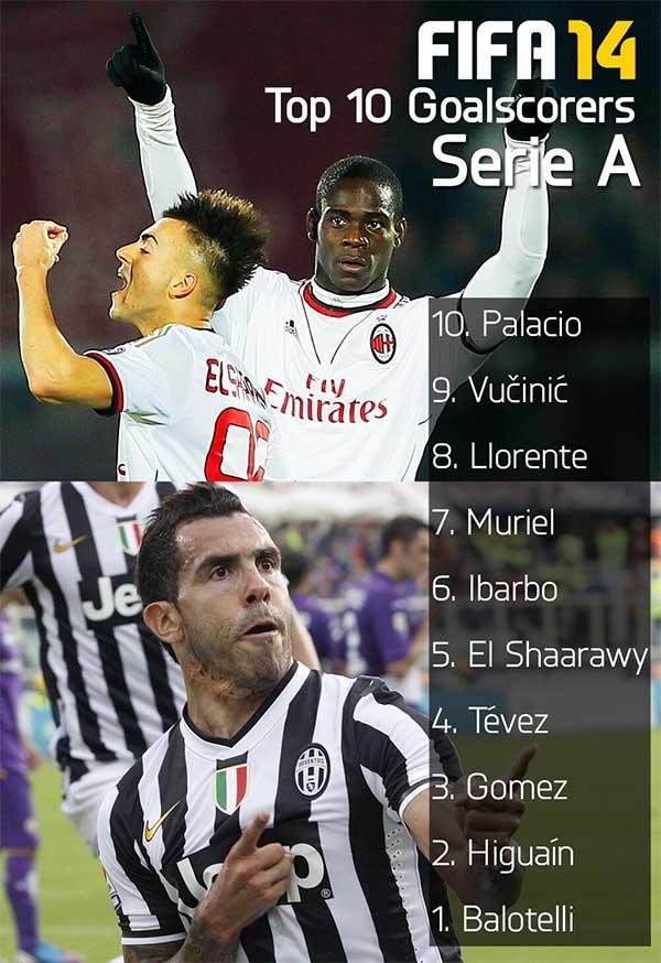 italian serie a top scorers