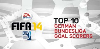 TOP 10 German Bundesliga Goal Scorers in FIFA 14