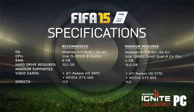 Guia Completo para Comprar FIFA 15 – Preços, Edições e Mais Informações