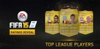 FIFA 15 Top League Players