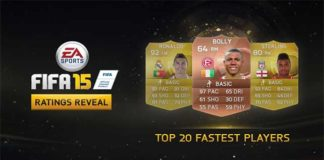 Fastest FIFA 15 Players