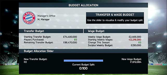 Transfer Budgets of FIFA 15 Clubs in Career Mode