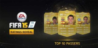 Top 10 Passers - FIFA 15 Players