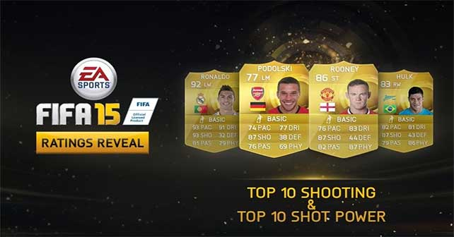 Best Shooting and Shot Power FIFA 15 Players