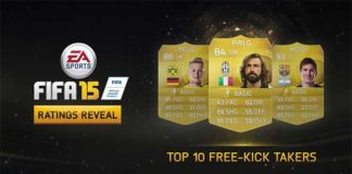 Best FIFA 15 Free Kick Takers