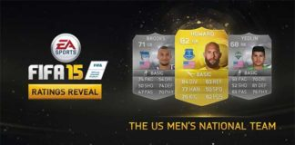 United States National Team Ratings