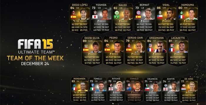 FIFA 15 Ultimate Team - TOTW 15