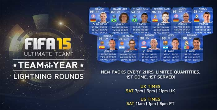 TOTS Release Dates for FIFA 15 Ultimate Team