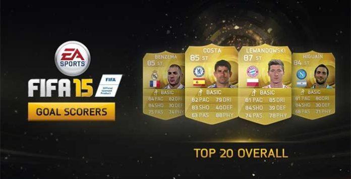 FIFA 15 Top Goal Scorers of 2014