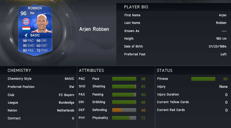 Full FIFA 15 TOTY Team Available in Packs Now