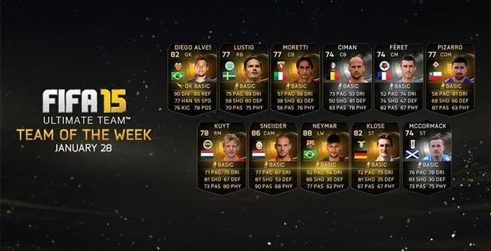 FIFA 15 Ultimate Team - TOTW 20