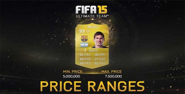 Price Ranges Added to FUT 15