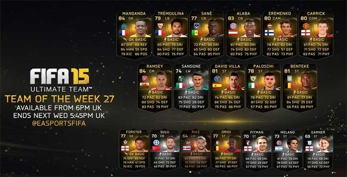 FIFA 15 Ultimate Team - TOTW 27