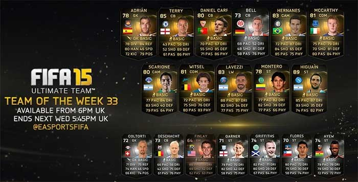 FIFA 15 Ultimate Team - TOTW 33