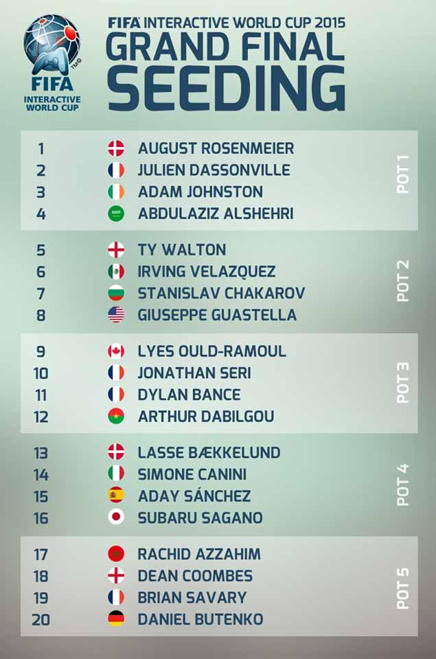 FIWC 2015 Grand Final Seeding