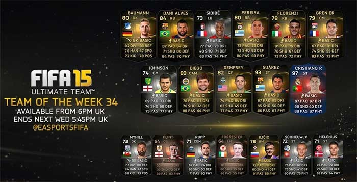 FIFA 15 Ultimate Team - TOTW 34
