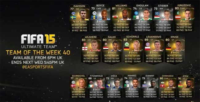 FIFA 15 Ultimate Team - TOTW 40