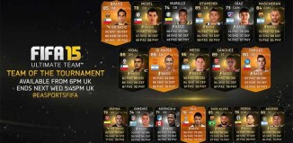 FIFA 15 Team of the Tournament Copa America