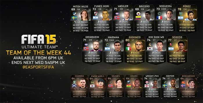 FIFA 15 Ultimate Team - TOTW 44