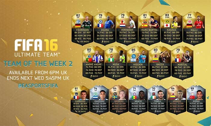 FIFA 16 Ultimate Team - TOTW 2