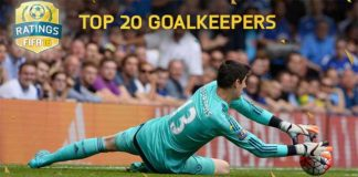 Best FIFA 16 Goalkeepers