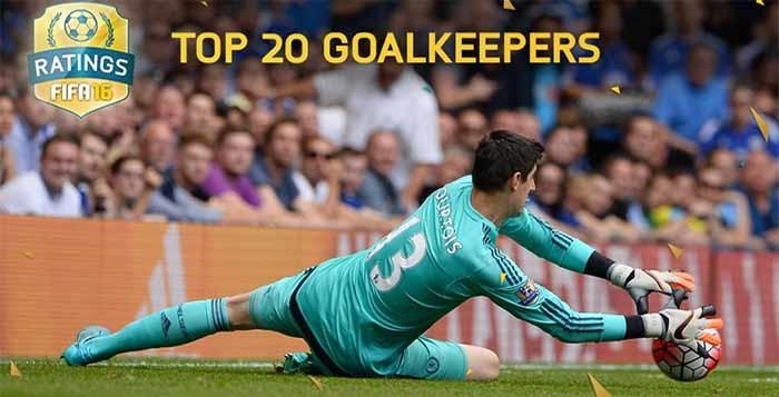 Best FIFA 16 Goalkeepers