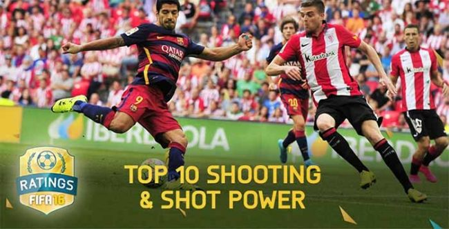 Top 10 Shooting & Shot Power FIFA 16 Players