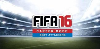 Best Strikers and Forwards for FIFA 16 Career Mode