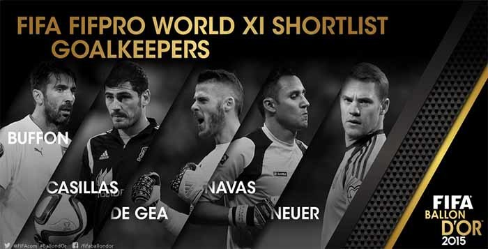 FIFA 16 Ultimate Team TOTY Goalkeepers Shortlist
