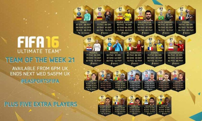 FIFA 16 Ultimate Team - TOTW 21