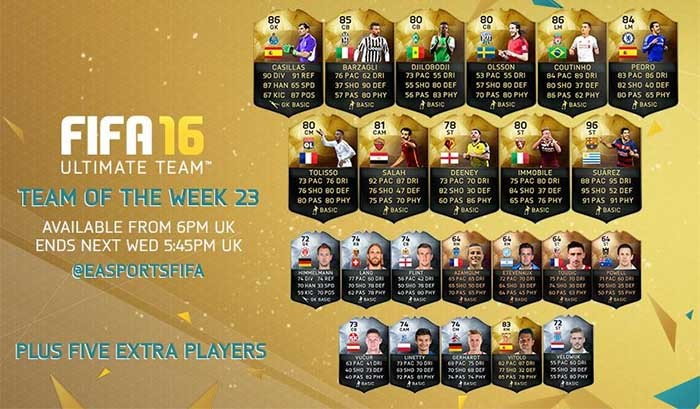 FIFA 16 Ultimate Team - TOTW 23