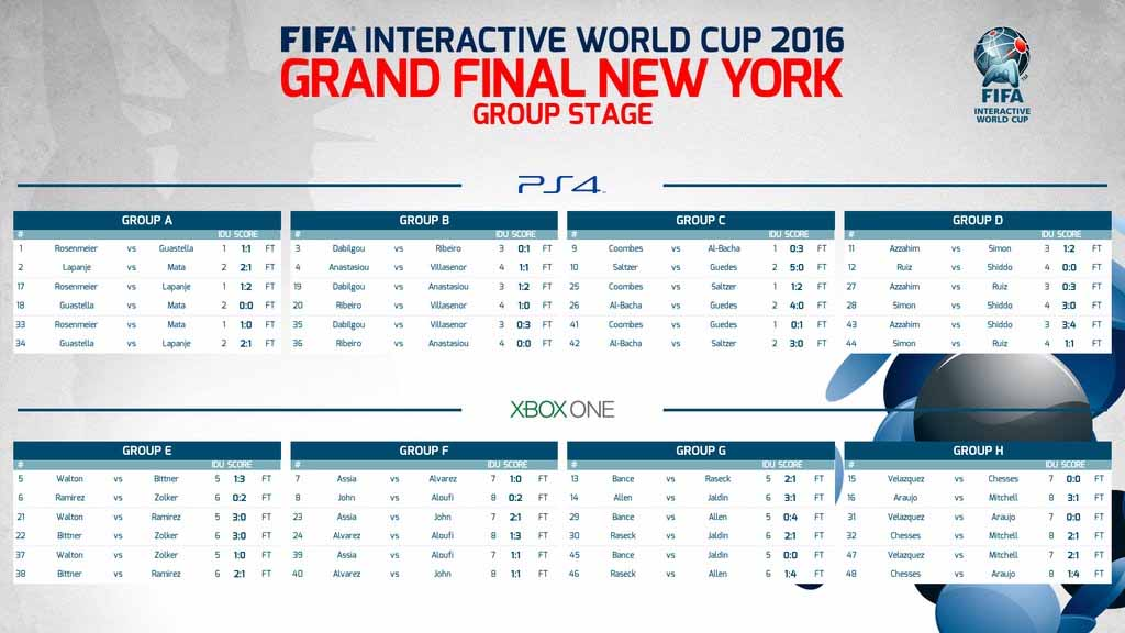fifa interactive world cup 2016 results and table