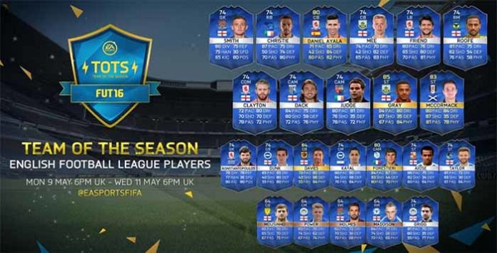 FUT 16 Football League TOTS (English Lower Divisions)
