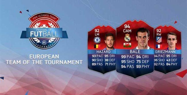 UEFA Euro 2016 Team of the Tournament for FIFA 16