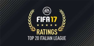 FIFA 17 Serie A Players - Top 20 of Italian League for FUT