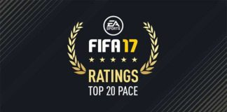 Fastest FIFA 17 Players - Top 20 Highest Pace for FUT