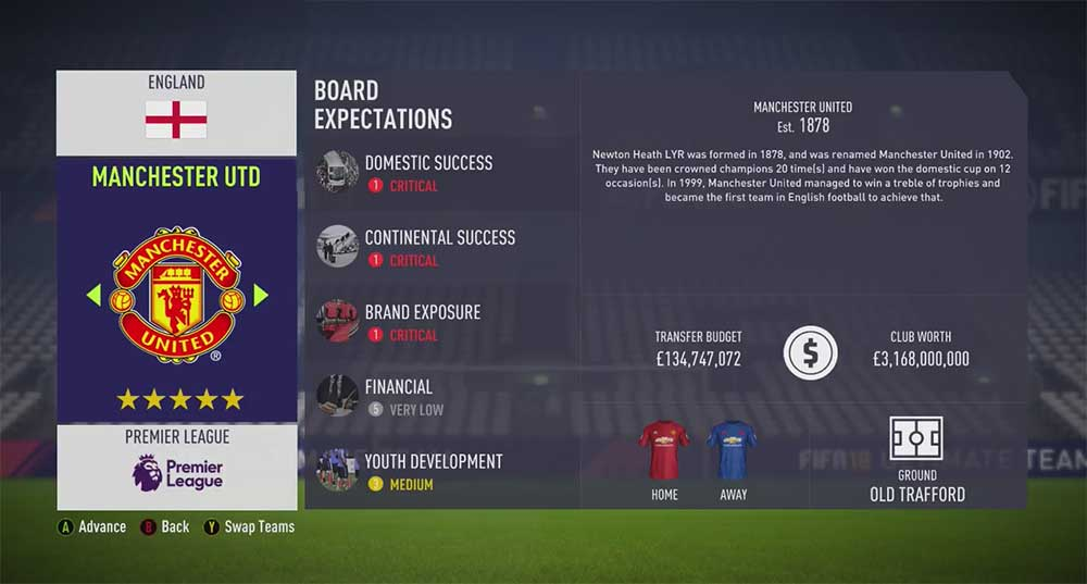 Premier League Budgets for FIFA 18 Career Mode
