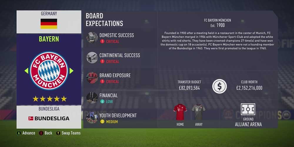 Bundesliga Transfer Budgets for FIFA 18 Career Mode