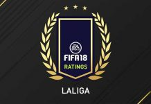 FIFA 18 La Liga Best Players - Top 30 of the Spanish League